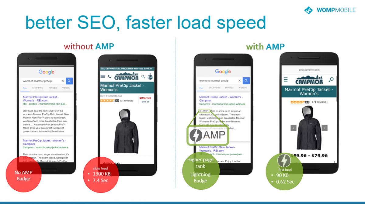 AMP-SEO-Speed