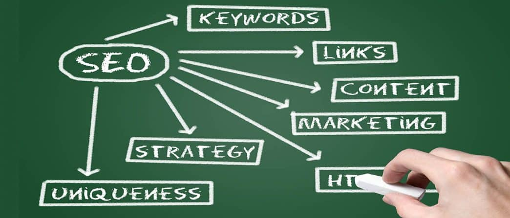 MATCH CONTENT TO SEARCH QUERIES